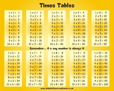 400 x 321 jpeg 118kB, Times Tables Up To 20 X 20/page/2 | New Calendar ...